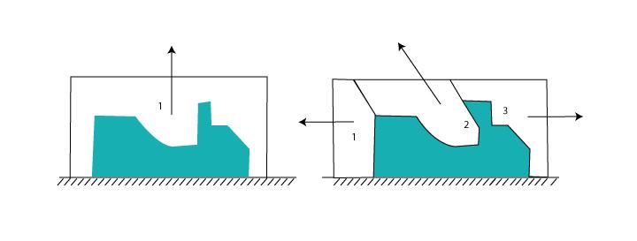 comparatif entre un moule en un seul morceau et l'autre en trois morceaux