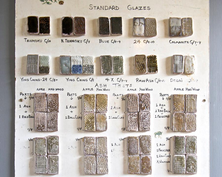 Recettes de glaçures céramiques Bernard Leach Pottery Studio
